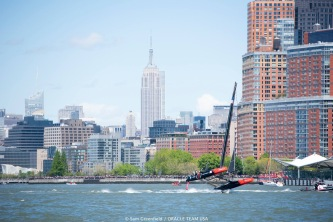 Oracle foiling on the Hudson